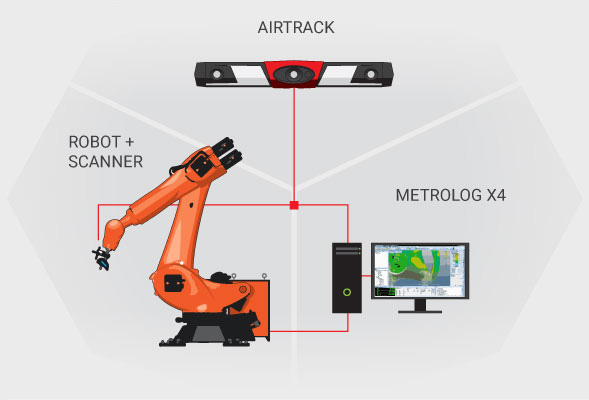 AirTrack Robot connecting details