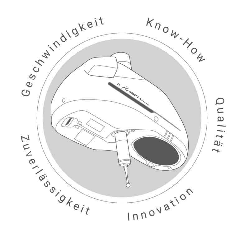 Die besonderen Vorzüge der KREON 3D Laser Scanner sind u.a.: Geschwindigkeit, Innovation, Know-How, Qualität, Zuverlässigkeit