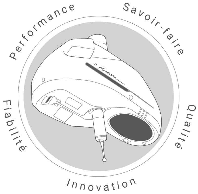 Les atouts des scanners laser 3D Kreon : performance, innovation, savoir-faire, qualité, fiabilité.