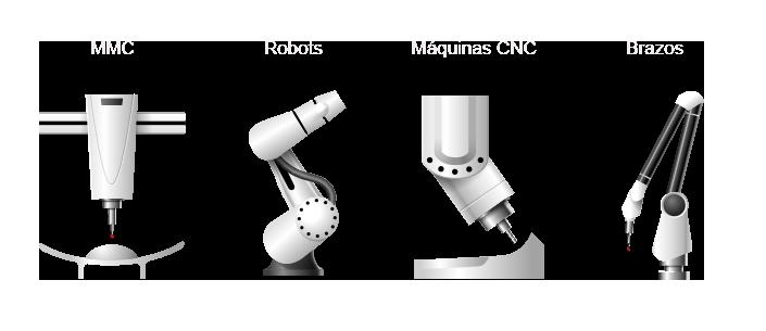 Versatility with robot, CMM, CNC and portable CMM