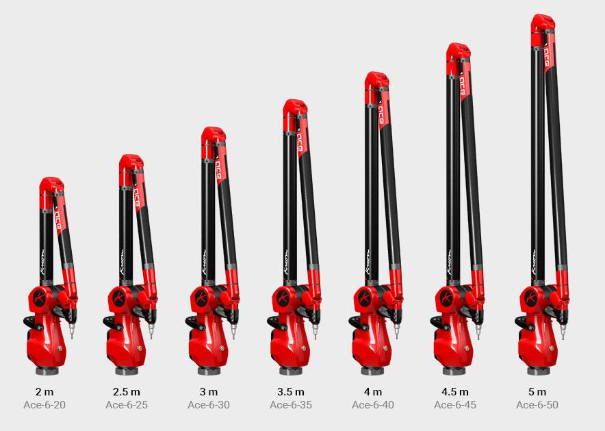 Kreon ACE Arm size
